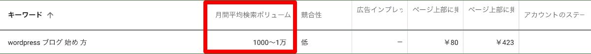 無料キーワードプランナーの検索ボリュームの見え方